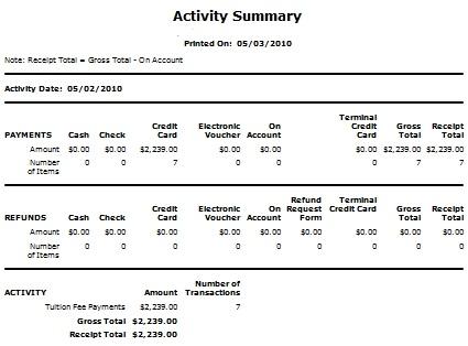 7 Activity Summary – Daily Financial Report